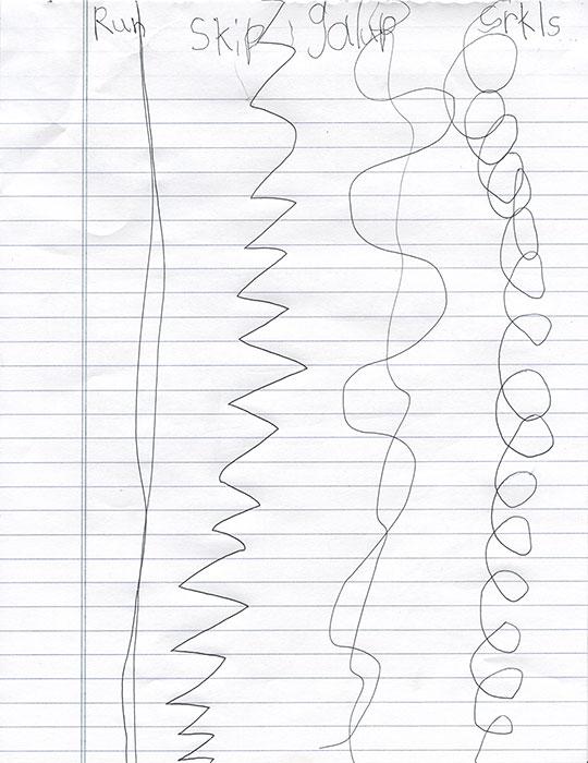 Zoë's Drawing